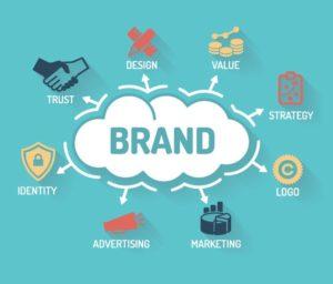 Ghana business branding