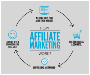 affiliate-marketing-techniques