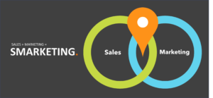 sales and marketing smarketing